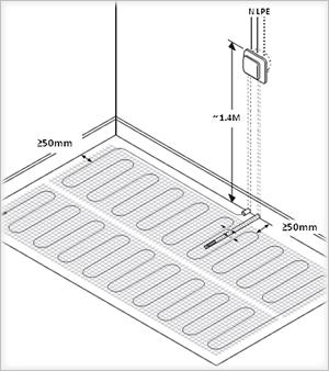 BERNSTEIN Elektrische Fußbodenheizung elektrisch 160W/m² mit TWIN ...